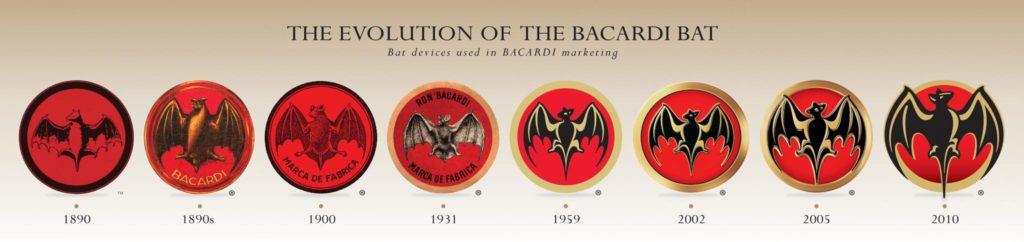 画像:1890年から現在までの歴代のバッド・デバイス